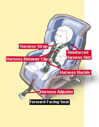 trafficsafe-carseat.jpg